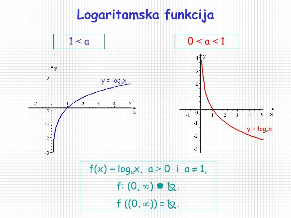 Funkcija f(x) = a x, f:    je strogo monotona i f(  ) = (0,  ). Dakle, suženje f 1 :   (0,  ) je bijekcija. Definirajmo funkciju: g  log a :