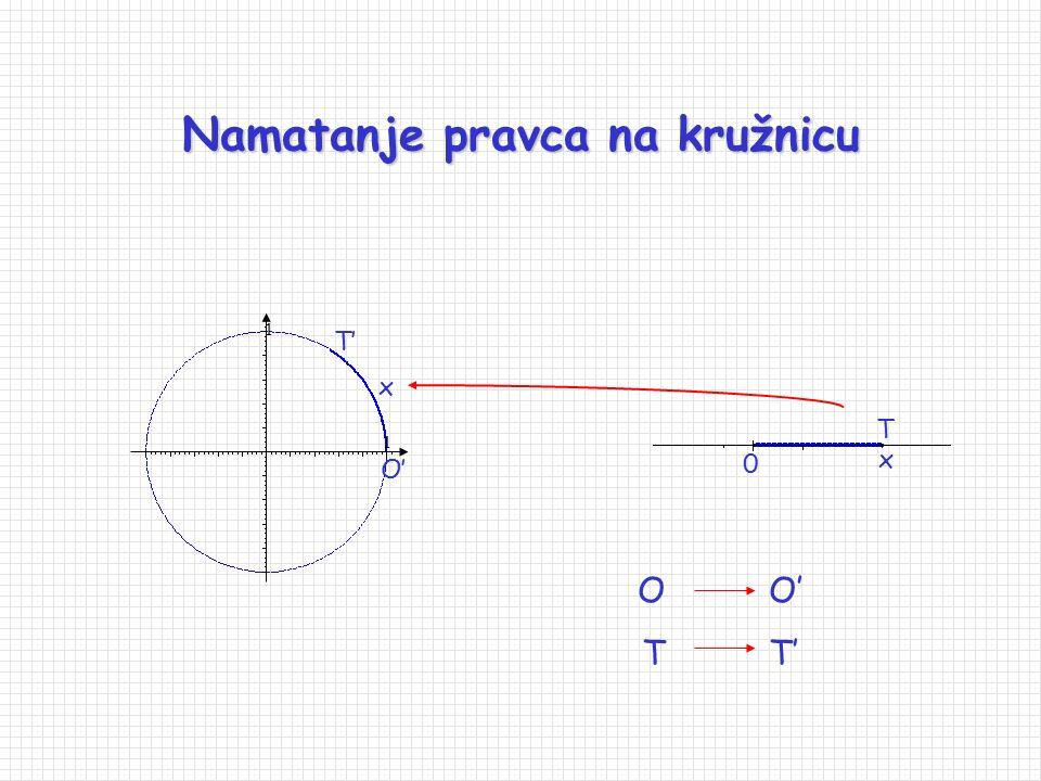 Trigonometrijske funkcije sinus kosinus tangens kotangens Trigonometrijske funkcije su: