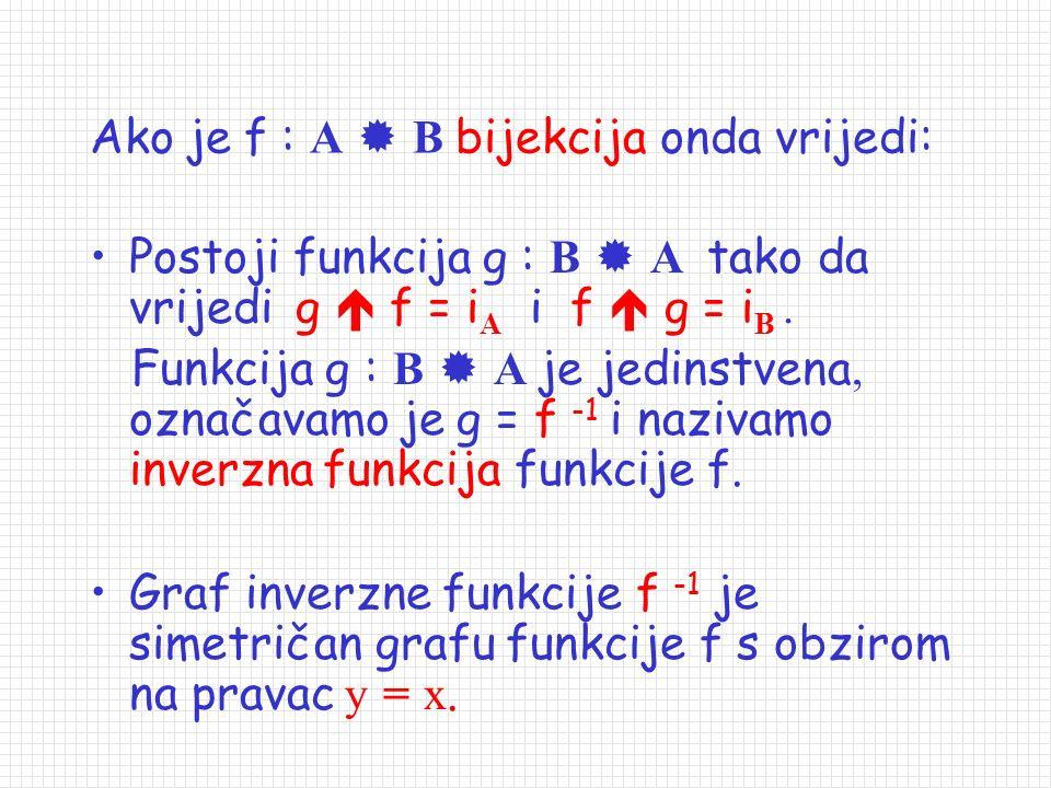Ako je f : A  B bijekcija onda vrijedi: Postoji funkcija g : B  A tako da vrijedi g  f = i A i f  g = i B.