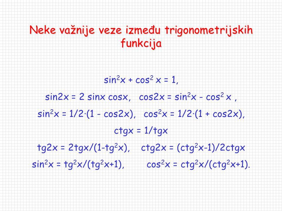 Svojstva trigonometrijskih funkcija sincostgctg Područje definicije D f   \ { π /2 + kπ, k   }  \ { kπ, k   } Slika f(D f )[-1,1]  Nul-točke