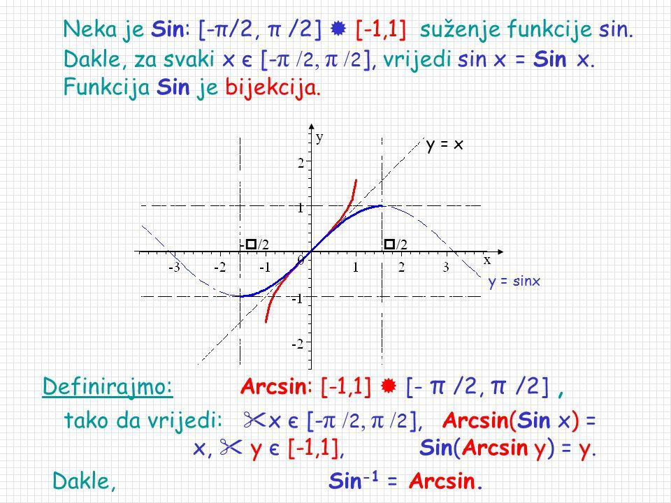 Ciklometrijske ili arkus funkcije Ciklometrijske funkcije su : Ciklometrijske funkcije su : arkus-sinus arkus-kosinus arkus-tangens arkus-kotangens Ci