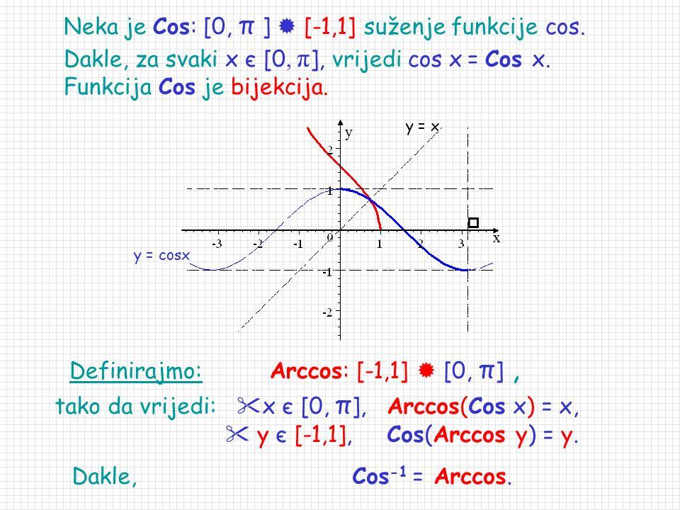 Definirajmo: Arcsin: [-1,1]  [- π /2, π /2], tako da vrijedi:  x є [- π / 2, π / 2 ], Arcsin(Sin x) = x,  y є [-1,1], Sin(Arcsin y) = y. x y Neka j