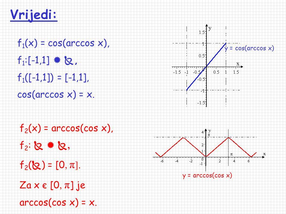 Vrijedi: f 1 (x) = sin(arcsin x), f 1 :[-1,1]  , f 1 ([-1,1]) = [-1,1], sin(arcsin x) = x. f 2 (x) = arcsin(sin x), f 2 :   , f 2 (  ) = [- π /