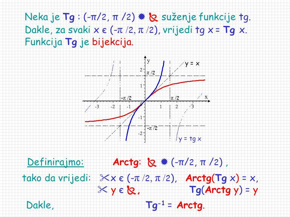 Vrijedi: f 1 (x) = cos(arccos x), f 1 :[-1,1]  , f 1 ([-1,1]) = [-1,1], cos(arccos x) = x. f 2 (x) = arccos(cos x), f 2 :   , f 2 (  ) = [0, π ]