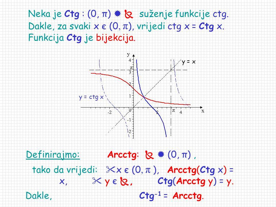 Neka je Tg : (-π/ 2, π / 2 )   suženje funkcije tg. Dakle, za svaki x є (- π / 2, π / 2 ), vrijedi tg x = Tg x. Funkcija Tg je bijekcija. Definirajm