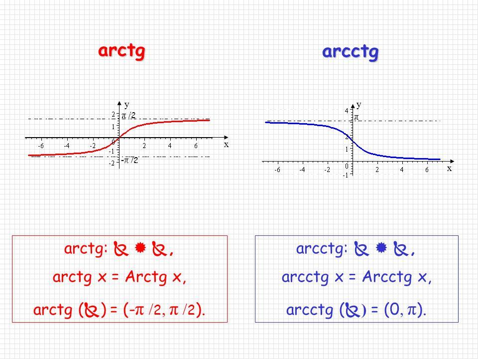 Neka je Ctg : (0, π)   suženje funkcije ctg. Dakle, za svaki x є (0, π ), vrijedi ctg x = Ctg x. Funkcija Ctg je bijekcija. Definirajmo: Arcctg:  
