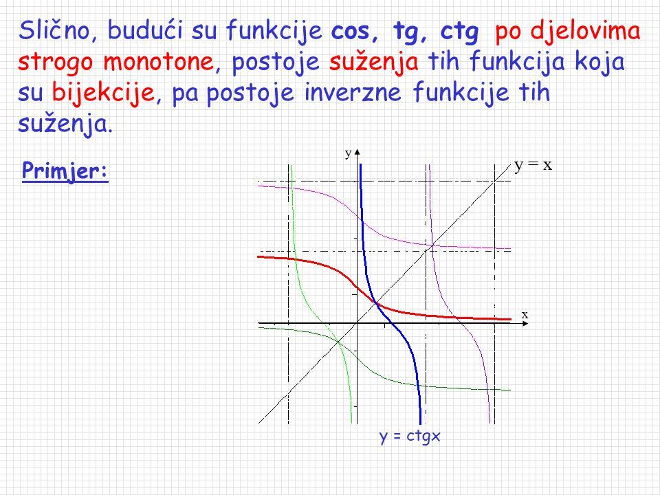 Uočimo: Svako suženje Sin k : [-  / 2 + k ,  / 2 + k  ]  [-1,1], k є , funkcije sin je bijekcija, pa ima inveznu funkciju. y = x y = sinx x y 1