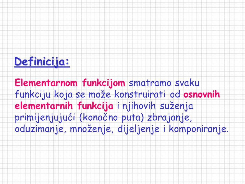 Slično, budući su funkcije cos, tg, ctg po djelovima strogo monotone, postoje suženja tih funkcija koja su bijekcije, pa postoje inverzne funkcije tih