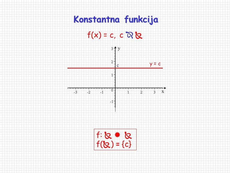 Konstantna funkcija f:    f(  ) = {c} c x y f(x) = c, c   y = c