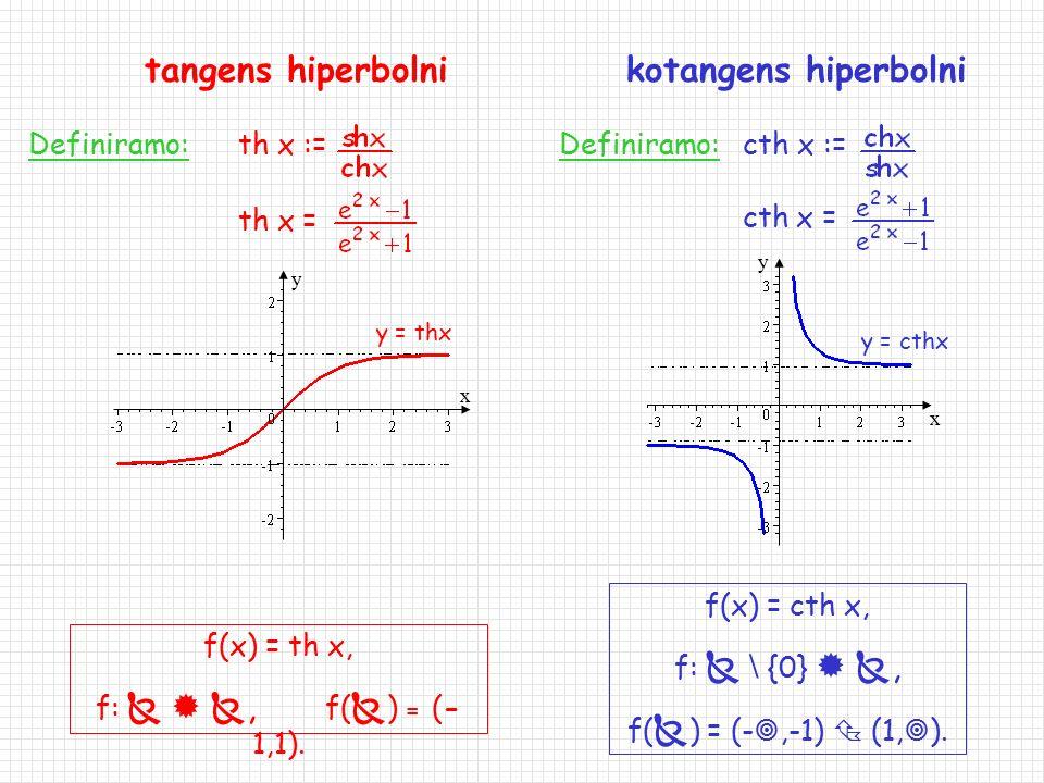 Hiperbolne funkcije f(x) = sh x, f:   , f(  ) = . f(x) = ch x, f:   , f(  ) = [1,  ]. sinus hiperbolnikosinus hiperbolni x y y = shx x y y =