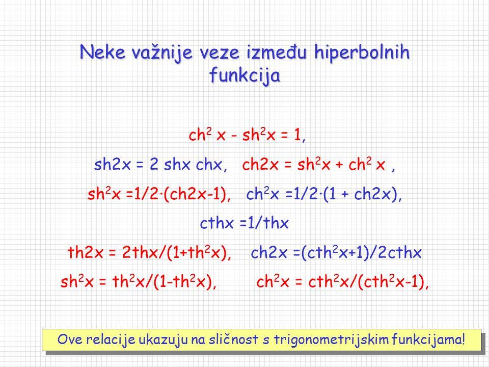 f(x) = th x, f:   , f(  ) = (- 1,1). f(x) = cth x, f:  \ {0}  , f(  ) = (- ,-1)  (1,  ). tangens hiperbolnikotangens hiperbolni x y y = thx