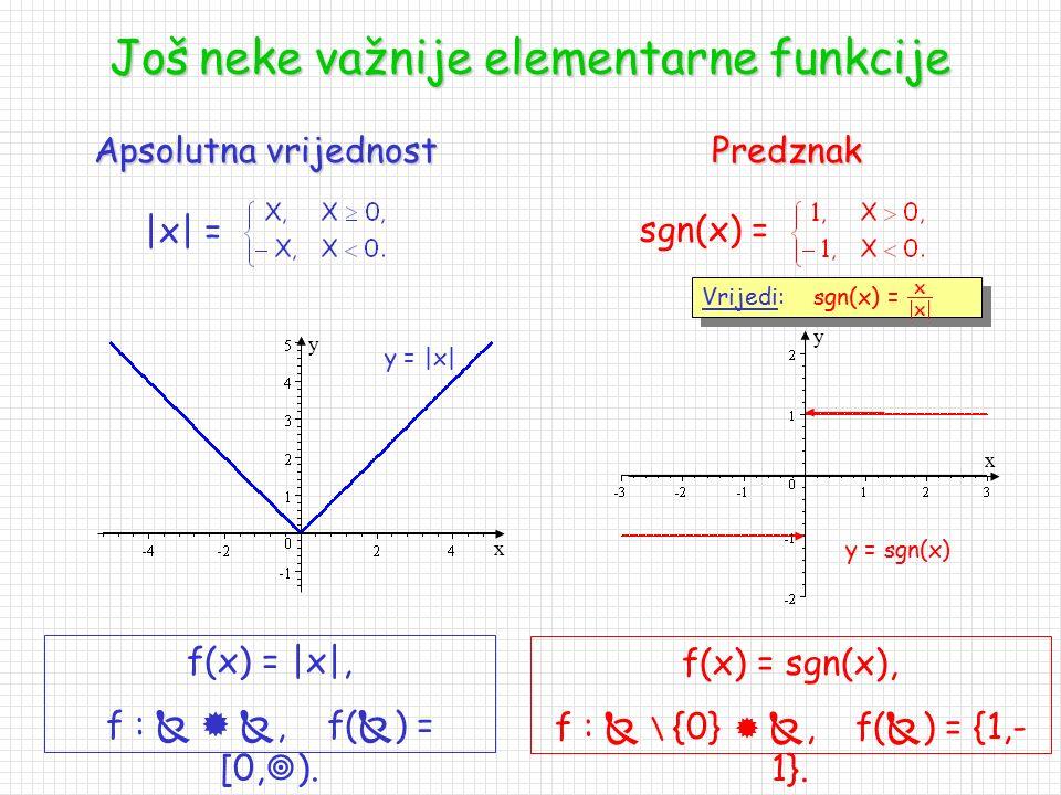 arcth: (- ,-1)  (1,  )  , arcth x = Arcth x, arcth ( (- ,-1)  (1,  ) ) =  \ {0}. area-kotangens hiperbolni Neka je Cth:  \ {0}  (- ,-1) 