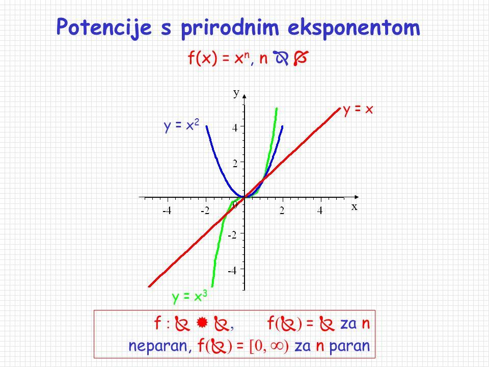 Potencije s prirodnim eksponentom x y y = x y = x 2 y = x 3 f :   , f (  ) =  za n neparan, f (  ) = [0,  ) za n paran f(x) = x n, n  