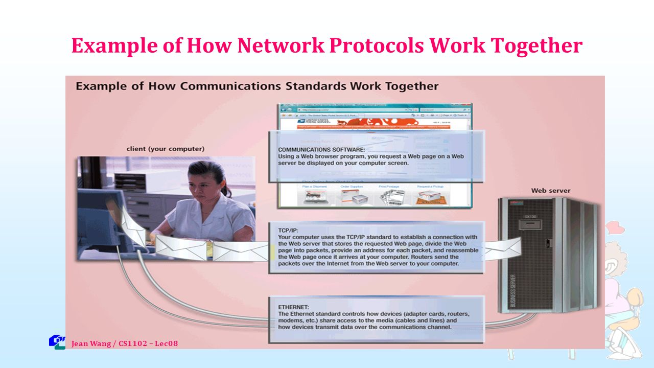 Internet Infrastructure  Large ISPs connect directly to NSP backbone routers to gain backbone access  Smaller ISPs typically connect to a larger ISP routers to gain Internet access  End users connect their computers to ISP cables to gain Internet access 7 Jean Wang / CS1102 - Lec09 home