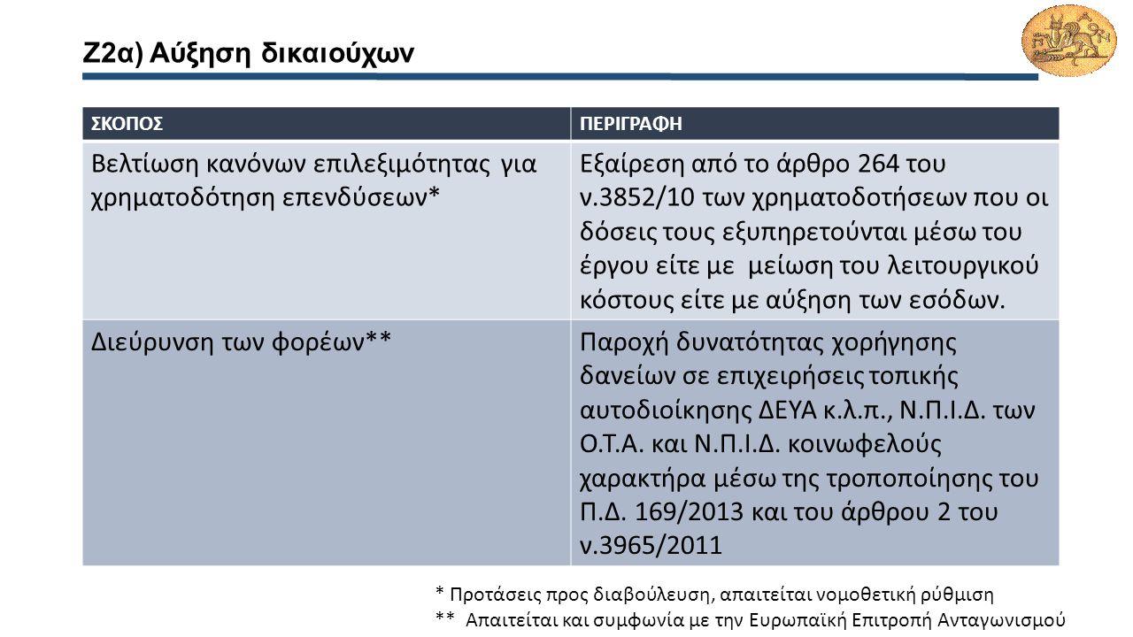 Ζ2α) Αύξηση δικαιούχων ΣΚΟΠΟΣΠΕΡΙΓΡΑΦΗ Βελτίωση κανόνων επιλεξιμότητας για χρηματοδότηση επενδύσεων* Εξαίρεση από το άρθρο 264 του ν.3852/10 των χρηματοδοτήσεων που οι δόσεις τους εξυπηρετούνται μέσω του έργου είτε με μείωση του λειτουργικού κόστους είτε με αύξηση των εσόδων.
