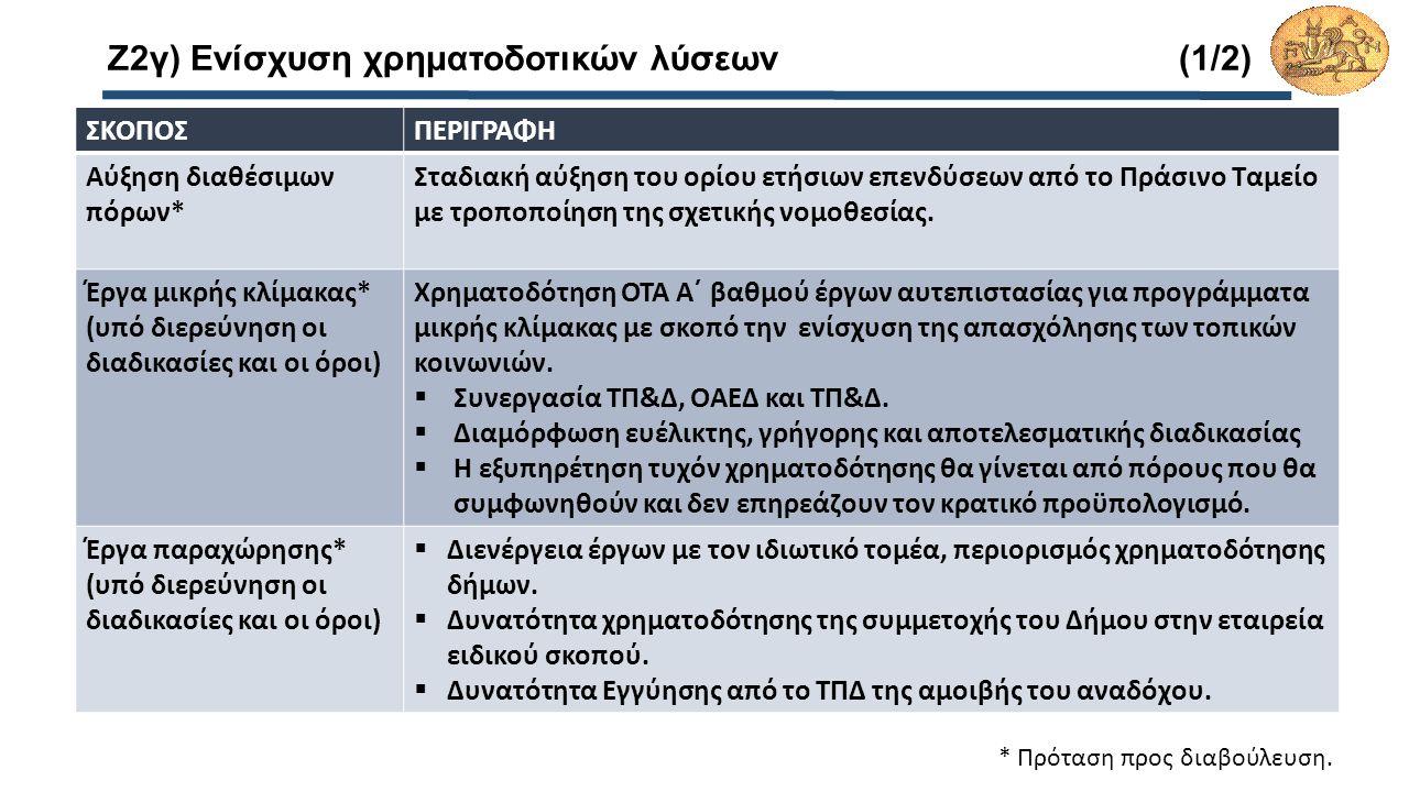 Ζ2γ) Ενίσχυση χρηματοδοτικών λύσεων (1/2) ΣΚΟΠΟΣΠΕΡΙΓΡΑΦΗ Αύξηση διαθέσιμων πόρων* Σταδιακή αύξηση του ορίου ετήσιων επενδύσεων από το Πράσινο Ταμείο με τροποποίηση της σχετικής νομοθεσίας.