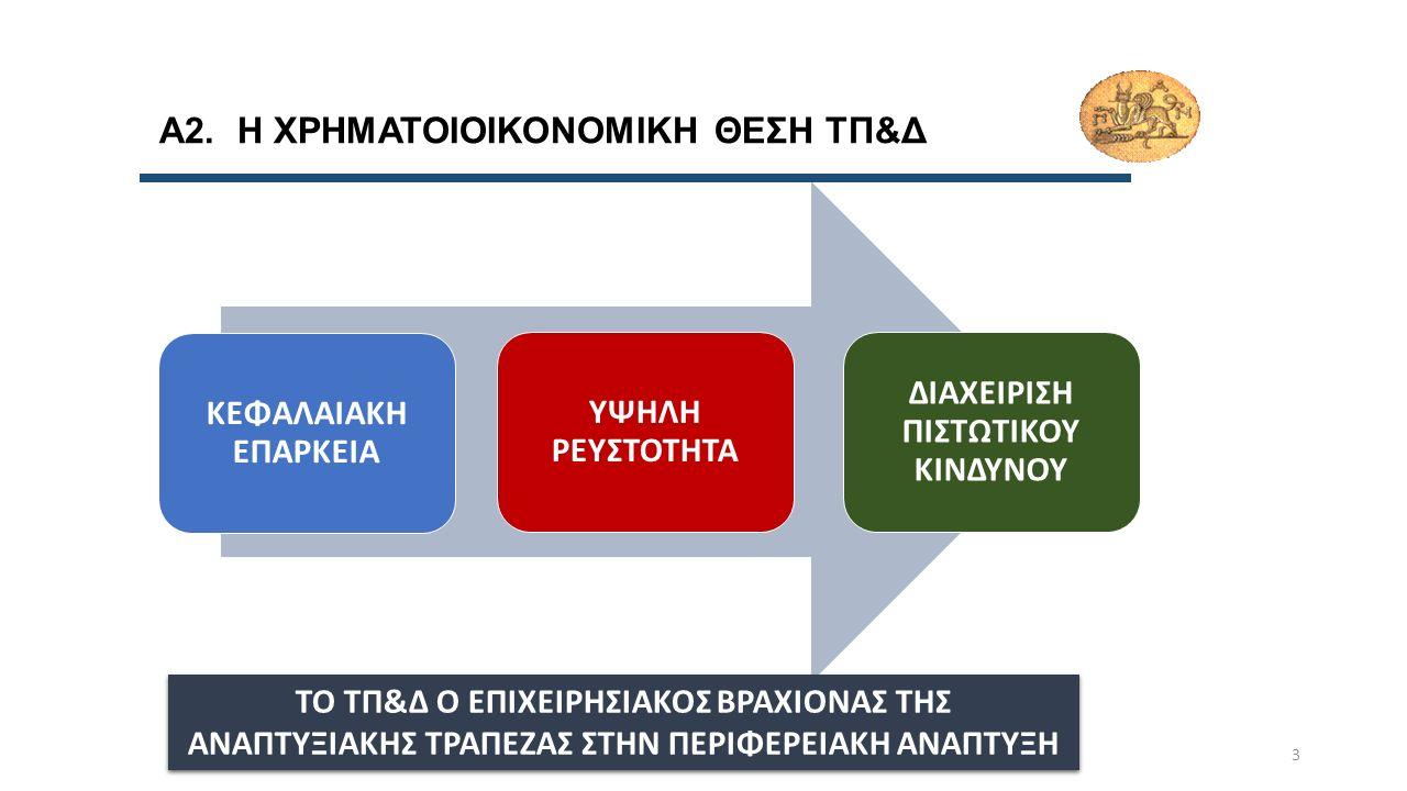 Ζ2β) Επιτάχυνση διαδικασιών 1/2 ΣΚΟΠΟΣΠΕΡΙΓΡΑΦΗ Χρηματοδότηση Μελετών* Σύσταση ειδικού λογαριασμού στο δεσμευμένο τομέα του ΤΠ&Δ με την επωνυμία «Ειδικός λογαριασμός χρηματοδότησης μελετών Οργανισμών Τοπικής Αυτοδιοίκησης για εκτέλεση έργων».