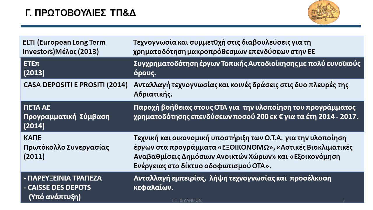 Γ. ΠΡΩΤΟΒΟΥΛΙΕΣ ΤΠ&Δ ΕΤΕπ (2013) Συγχρηματοδότηση έργων Τοπικής Αυτοδιοίκησης με πολύ ευνοϊκούς όρους. CASA DEPOSITI E PROSITI (2014)Ανταλλαγή τεχνογν