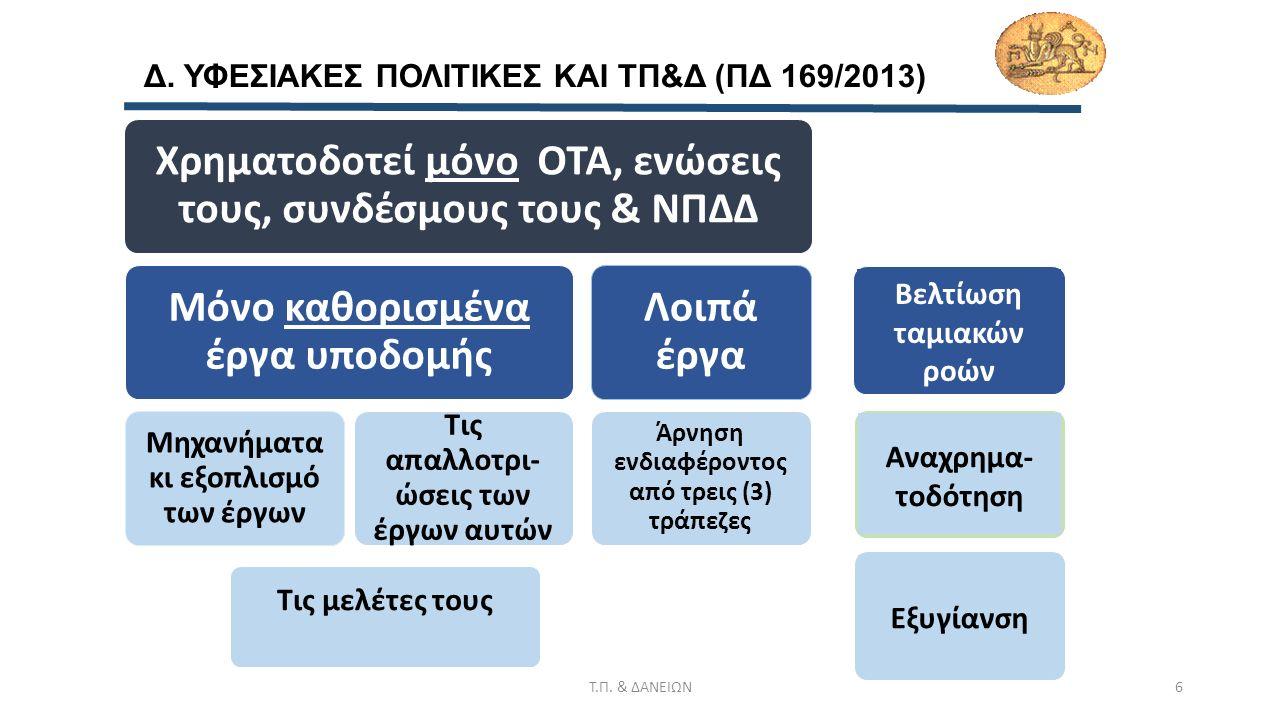 Ζ2γ) Ενίσχυση χρηματοδοτικών λύσεων (2/2) ΣΚΟΠΟΣΠΕΡΙΓΡΑΦΗ Έκδοση Ομολόγων (διαβούλευση / αντικείμενο ειδικής ημερίδας/ δραστηριότητα προς ανάπτυξη) 1)Χρηματοδότηση έργων που υπάρχει δυσκολία χρησιμοποίησης δανεισμού λόγω διάρκειας, κινδύνων και μικρών σχετικά αποδόσεων.