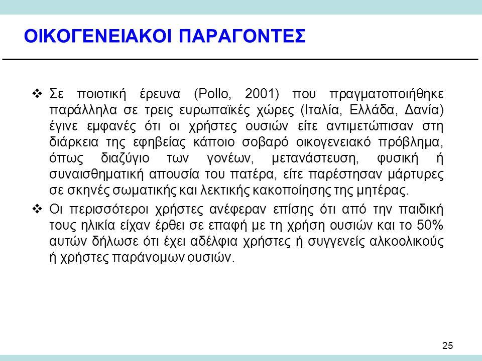 25 ΟΙΚΟΓΕΝΕΙΑΚΟΙ ΠΑΡΑΓΟΝΤΕΣ  Σε ποιοτική έρευνα (Pollo, 2001) που πραγματοποιήθηκε παράλληλα σε τρεις ευρωπαϊκές χώρες (Ιταλία, Ελλάδα, Δανία) έγινε εμφανές ότι οι χρήστες ουσιών είτε αντιμετώπισαν στη διάρκεια της εφηβείας κάποιο σοβαρό οικογενειακό πρόβλημα, όπως διαζύγιο των γονέων, μετανάστευση, φυσική ή συναισθηματική απουσία του πατέρα, είτε παρέστησαν μάρτυρες σε σκηνές σωματικής και λεκτικής κακοποίησης της μητέρας.