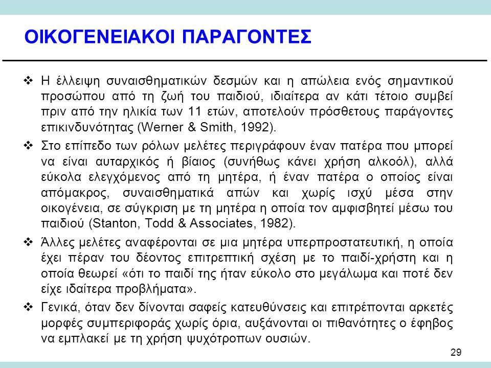 29 ΟΙΚΟΓΕΝΕΙΑΚΟΙ ΠΑΡΑΓΟΝΤΕΣ  Η έλλειψη συναισθηματικών δεσμών και η απώλεια ενός σημαντικού προσώπου από τη ζωή του παιδιού, ιδιαίτερα αν κάτι τέτοιο συμβεί πριν από την ηλικία των 11 ετών, αποτελούν πρόσθετους παράγοντες επικινδυνότητας (Werner & Smith, 1992).