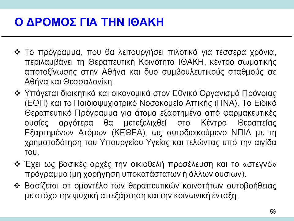 59 Ο ΔΡΟΜΟΣ ΓΙΑ ΤΗΝ ΙΘΑΚΗ  Το πρόγραμμα, που θα λειτουργήσει πιλοτικά για τέσσερα χρόνια, περιλαμβάνει τη Θεραπευτική Κοινότητα ΙΘΑΚΗ, κέντρο σωματικής αποτοξίνωσης στην Αθήνα και δυο συμβουλευτικούς σταθμούς σε Αθήνα και Θεσσαλονίκη.