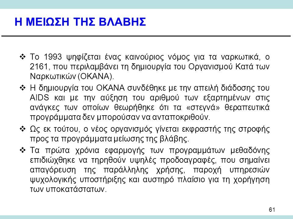 61 Η ΜΕΙΩΣΗ ΤΗΣ ΒΛΑΒΗΣ  Το 1993 ψηφίζεται ένας καινούριος νόμος για τα ναρκωτικά, ο 2161, που περιλαμβάνει τη δημιουργία του Οργανισμού Κατά των Ναρκωτικών (ΟΚΑΝΑ).