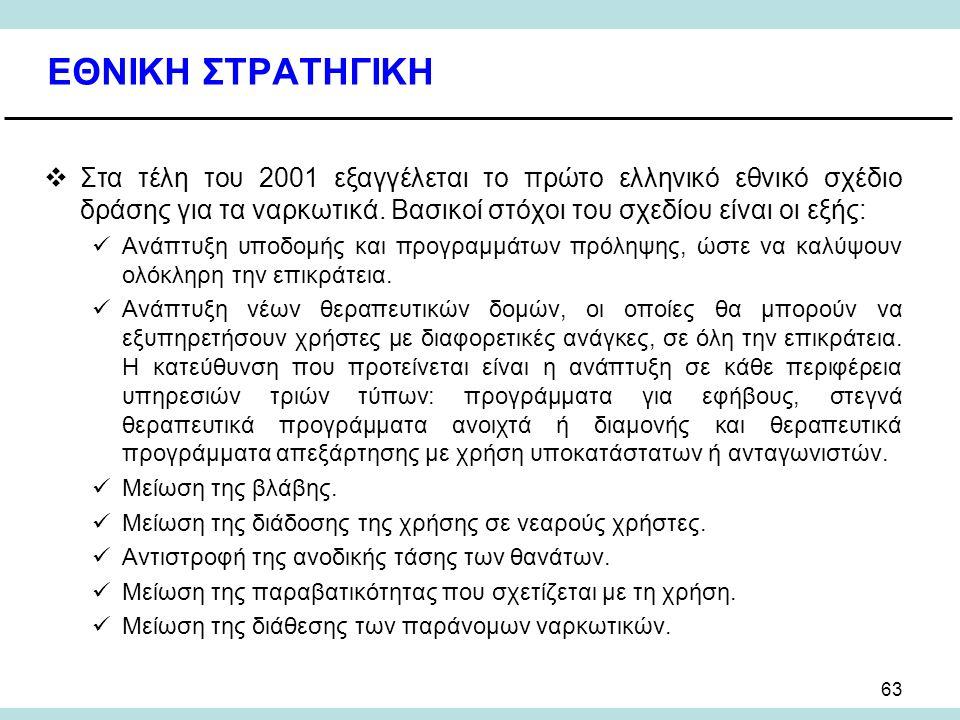63 ΕΘΝΙΚΗ ΣΤΡΑΤΗΓΙΚΗ  Στα τέλη του 2001 εξαγγέλεται το πρώτο ελληνικό εθνικό σχέδιο δράσης για τα ναρκωτικά.