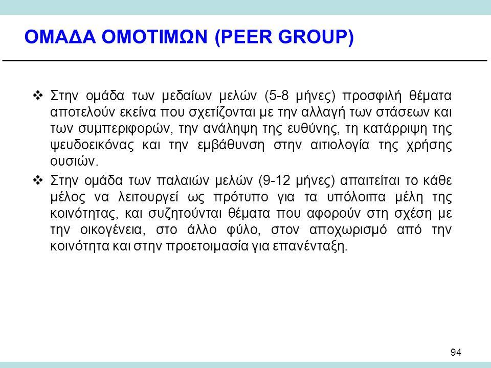 94 ΟΜΑΔΑ ΟΜΟΤΙΜΩΝ (PEER GROUP)  Στην ομάδα των μεδαίων μελών (5-8 μήνες) προσφιλή θέματα αποτελούν εκείνα που σχετίζονται με την αλλαγή των στάσεων και των συμπεριφορών, την ανάληψη της ευθύνης, τη κατάρριψη της ψευδοεικόνας και την εμβάθυνση στην αιτιολογία της χρήσης ουσιών.