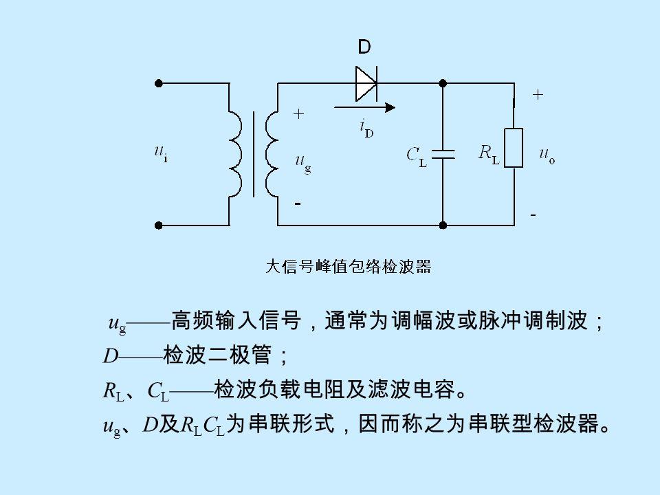 当输入调幅波时,对输出低频电压成分 说明: K d 、均与 U cm 成正比,当 U cm ↓→ 电压传输系数 ↓ ,这 就是小信号平方律检波的缺点。 7-3-3 大信号峰值包络检波 —— 指检波器输入电压在 500mV 以上。广泛用于无线电超外 差接收机如广播、通信、电视、雷达接收机等。 1 .工