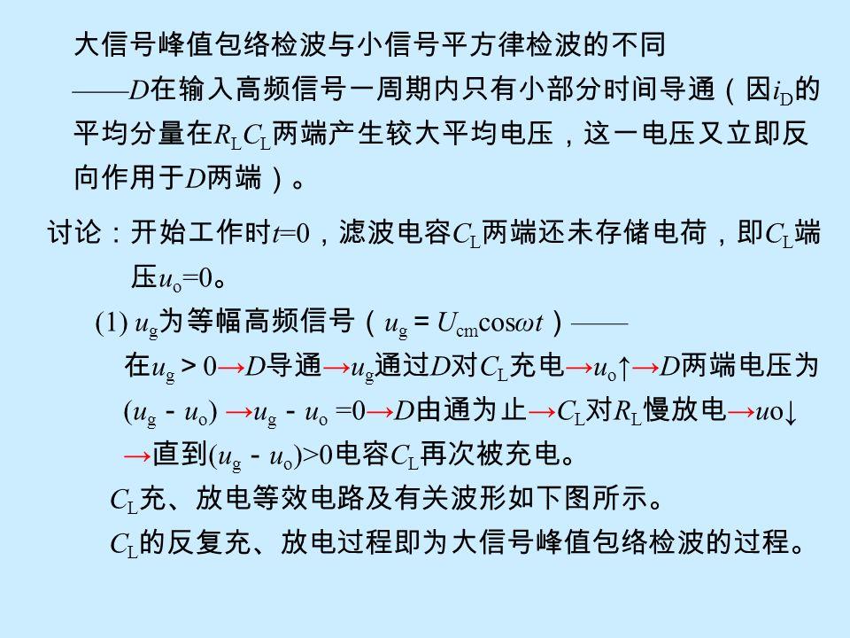 u g —— 高频输入信号,通常为调幅波或脉冲调制波; D—— 检波二极管; R L 、 C L —— 检波负载电阻及滤波电容。 u g 、 D 及 R L C L 为串联形式,因而称之为串联型检波器。