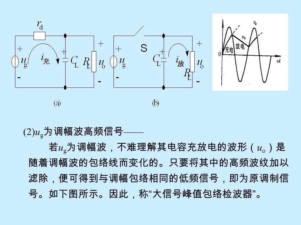 大信号峰值包络检波与小信号平方律检波的不同 ——D 在输入高频信号一周期内只有小部分时间导通(因 i D 的 平均分量在 R L C L 两端产生较大平均电压,这一电压又立即反 向作用于 D 两端)。 讨论:开始工作时 t=0 ,滤波电容 C L 两端还未存储电荷,即 C L 端 压 u o =0