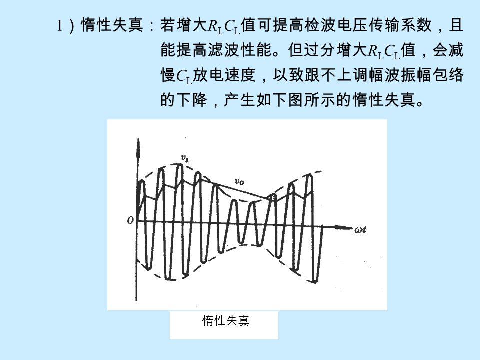2 .非线性失真 —— 大信号峰值检波器,若元件选择不当,易产生惰性失 真及负峰切割失真