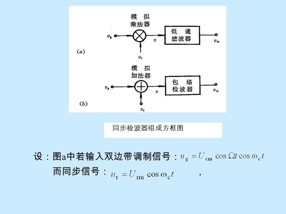 负峰切割失真示意图 7-3-4 同步检波 —— 包络检波器只用于普通调幅波的检波;同步检波器用于 而双边带及单边带信号的解调,如电视色度调制信号的解调等。 同步检波器特点 —— 输入电平低、效率高。
