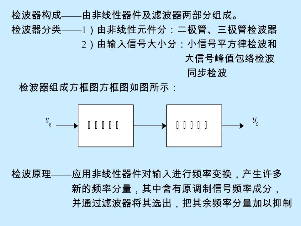 检波器构成 —— 由非线性器件及滤波器两部分组成。 检波器分类 ——1 )由非线性元件分:二极管、三极管检波器 2 )由输入信号大小分:小信号平方律检波和 大信号峰值包络检波 同步检波 检波器组成方框图方框图如图所示: 检波原理 —— 应用非线性器件对输入进行频率变换,产生许多 新的频率分量,其中含有原调制信号频率成分, 并通过滤波器将其选出,把其余频率分量加以抑制
