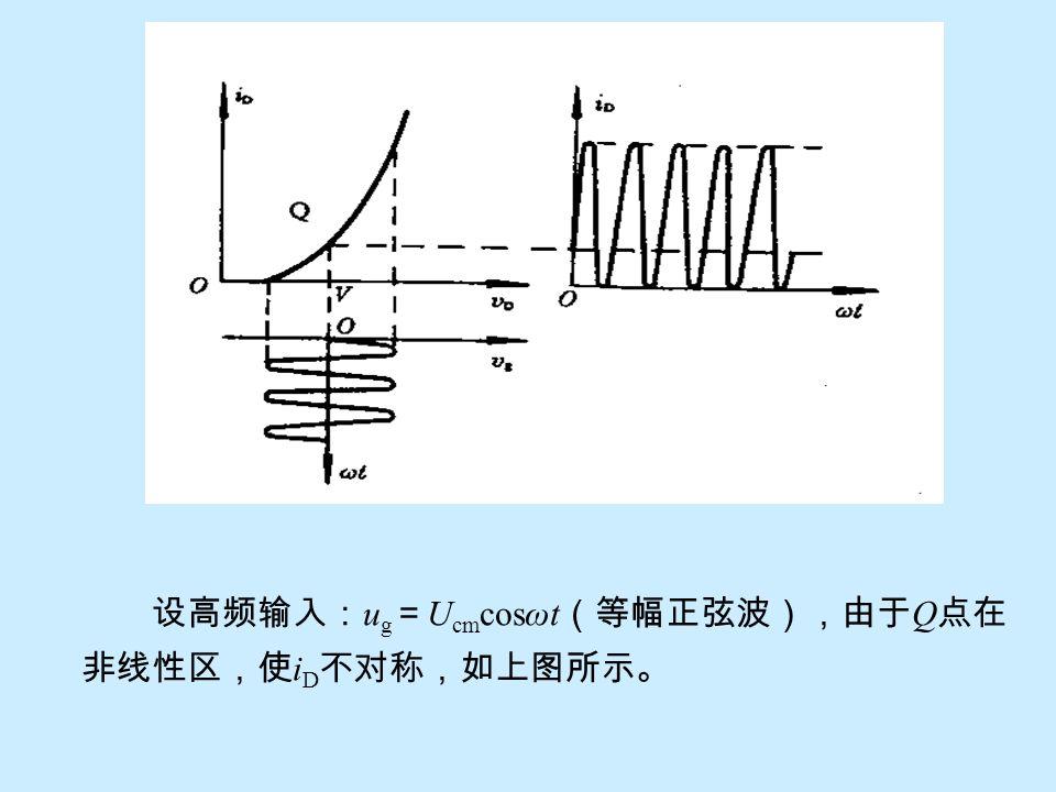 """7-3-2 小信号平方律检波 —— 指输入信号小于几十 mV 的检波。广泛用于测量仪器中 1. 工作原理 U D —— 外加直流偏压,控制静态工作点,如 """" 小信号平方律检 波电压电流关系图 """" 所示曲线上的 Q 点; u g —— 高频输入电压; D—— 检波二极管; R L —— 检波负载; C"""