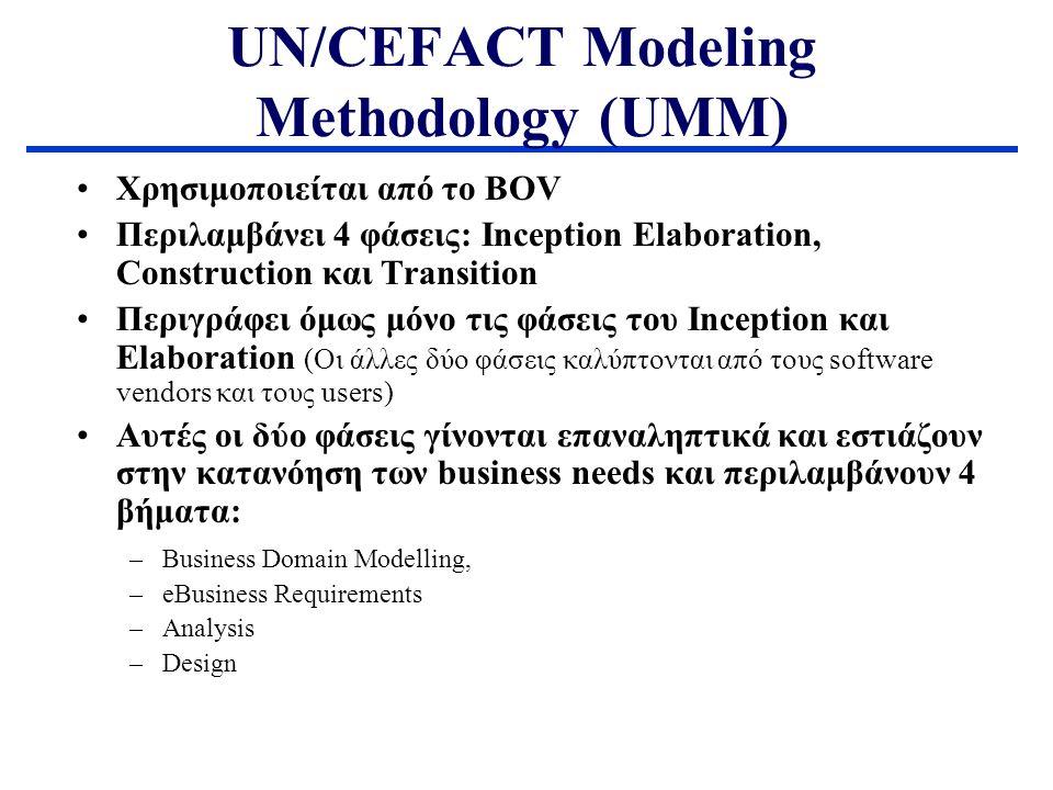 UN/CEFACT Modeling Methodology (UMM) Χρησιμοποιείται από το BOV Περιλαμβάνει 4 φάσεις: Inception Elaboration, Construction και Transition Περιγράφει όμως μόνο τις φάσεις του Inception και Elaboration (Οι άλλες δύο φάσεις καλύπτονται από τους software vendors και τους users) Αυτές οι δύο φάσεις γίνονται επαναληπτικά και εστιάζουν στην κατανόηση των business needs και περιλαμβάνουν 4 βήματα: –Business Domain Modelling, –eBusiness Requirements –Analysis –Design
