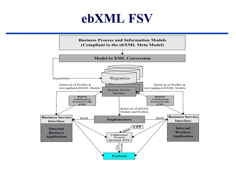 ebXML FSV