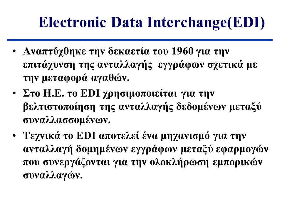 Electronic Data Interchange(EDI) Αναπτύχθηκε την δεκαετία του 1960 για την επιτάχυνση της ανταλλαγής εγγράφων σχετικά με την μεταφορά αγαθών. Στο Η.Ε.