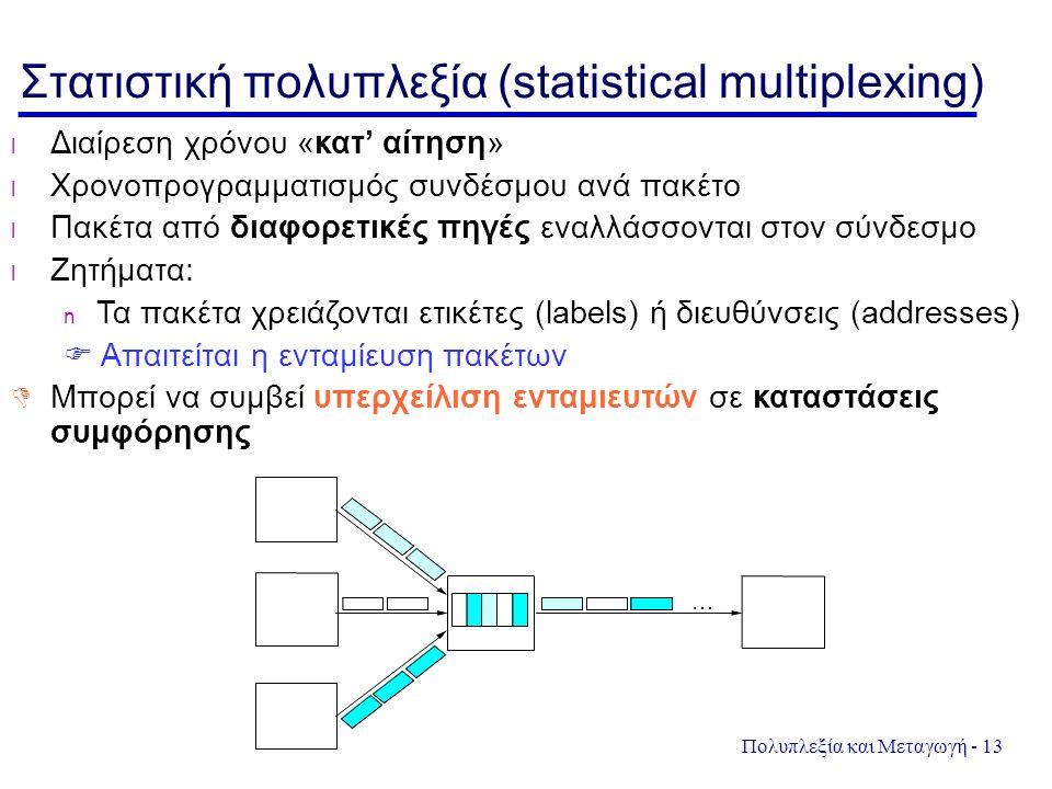 Πολυπλεξία και Μεταγωγή - 13 Στατιστική πολυπλεξία (statistical multiplexing) Διαίρεση χρόνου «κατ' αίτηση» Χρονοπρογραμματισμός συνδέσμου ανά πακέτο Πακέτα από διαφορετικές πηγές εναλλάσσονται στον σύνδεσμο Ζητήματα: Τα πακέτα χρειάζονται ετικέτες (labels) ή διευθύνσεις (addresses)  Απαιτείται η ενταμίευση πακέτων  Μπορεί να συμβεί υπερχείλιση ενταμιευτών σε καταστάσεις συμφόρησης …