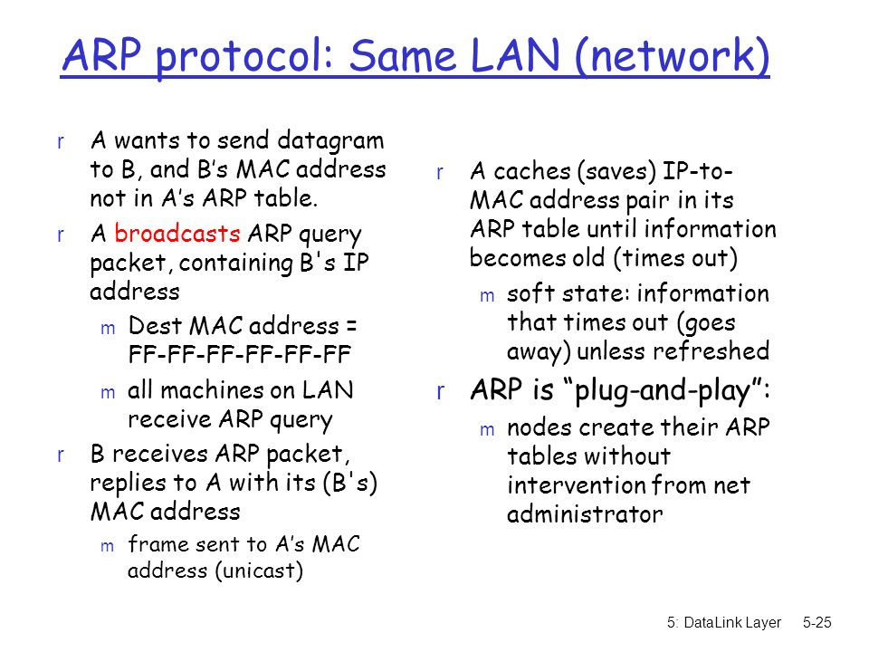 5: DataLink Layer5-25 ARP protocol: Same LAN (network) r A wants to send datagram to B, and B's MAC address not in A's ARP table.