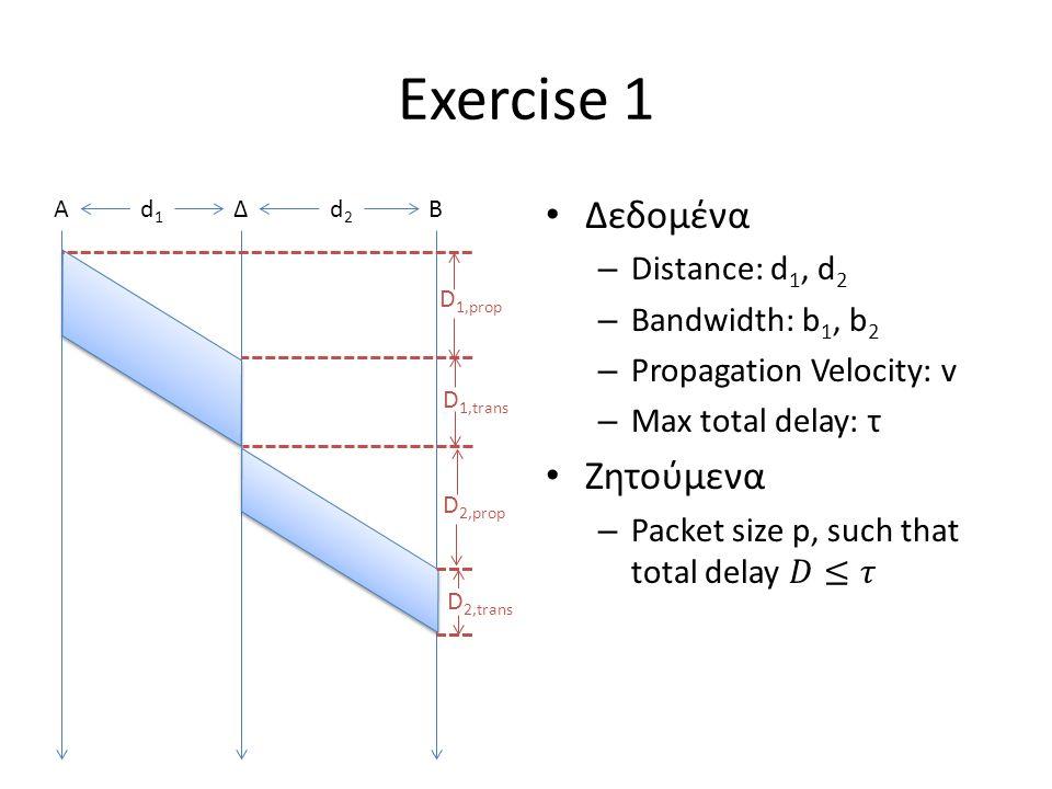 Πολυπλεξία και Μεταγωγή - 14 Μεταγωγή Πακέτων: Στατιστική Πολυπλεξία Η ακολουθία πακέτων παράγεται από τις πηγές Α και Β με τυχαίο τρόπο → στατιστική πολυπλεξία Στο TDM δίνεται σε κάθε κόμβο η ίδια χρονοθυρίδα (slot) στο περιστρεφόμενο πλαίσιο TDM
