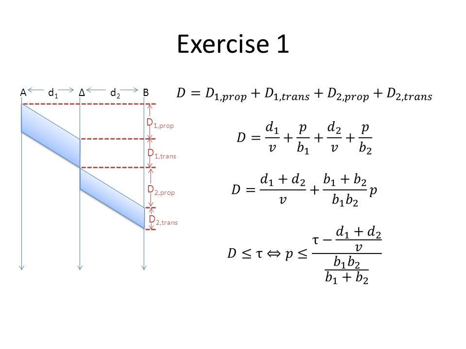 Exercise 1 ΑΒΔd1d1 d2d2 D 1,prop D 1,trans D 2,prop D 2,trans
