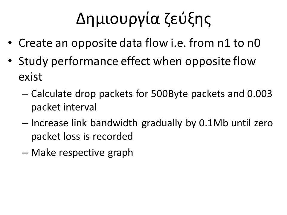 Δημιουργία ζεύξης Create an opposite data flow i.e.