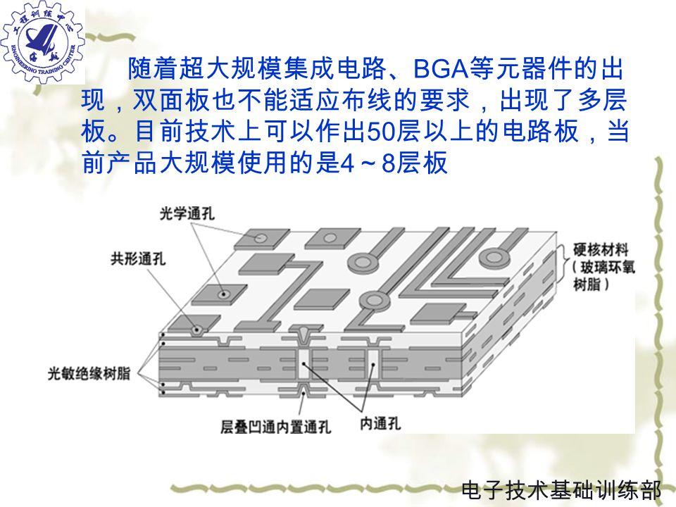 随着超大规模集成电路、 BGA 等元器件的出 现,双面板也不能适应布线的要求,出现了多层 板。目前技术上可以作出 50 层以上的电路板,当 前产品大规模使用的是 4 ~ 8 层板 电子技术基础训练部