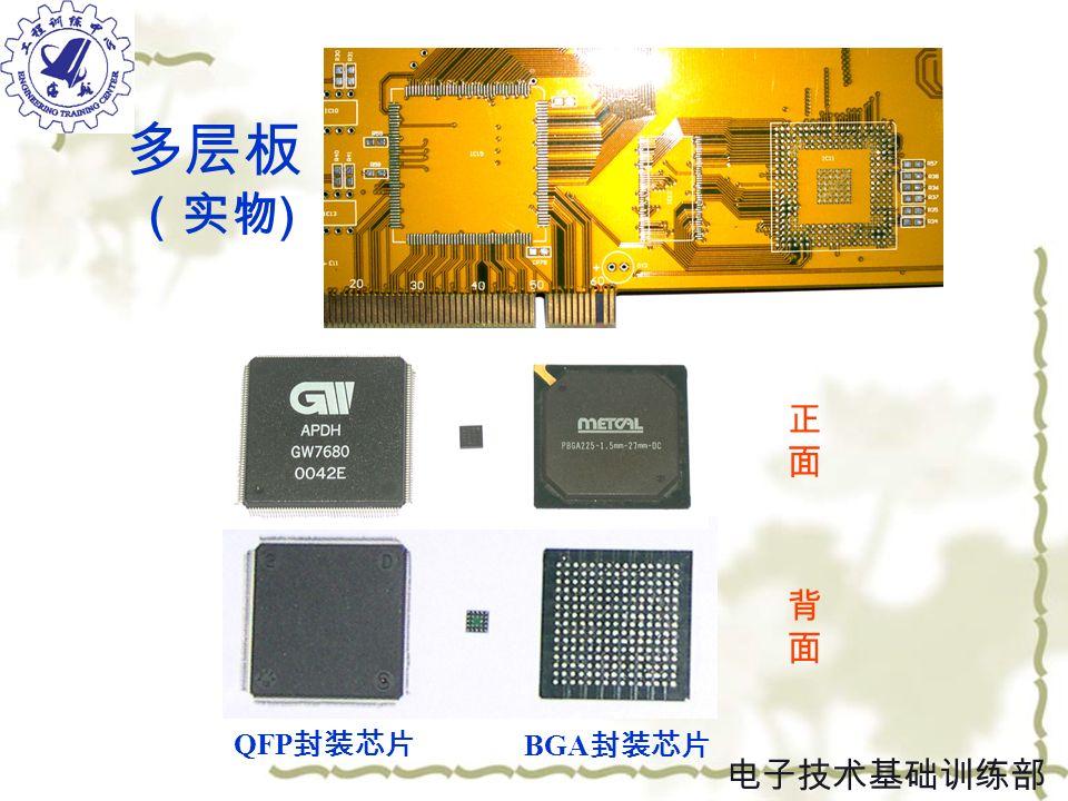 多层板 (实物 ) BGA 封装芯片 QFP 封装芯片 正面正面 背面背面 电子技术基础训练部
