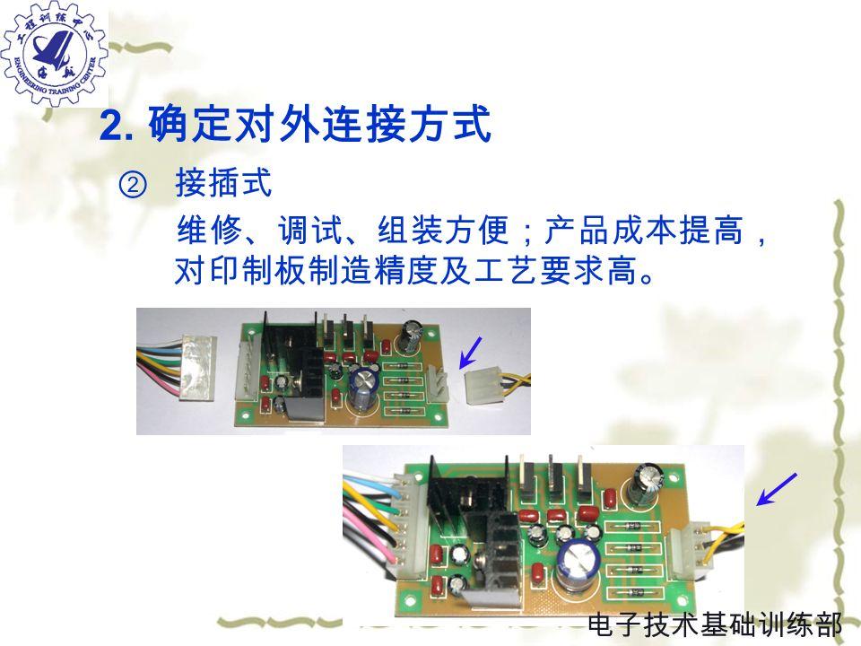 ②接插式 维修、调试、组装方便;产品成本提高, 对印制板制造精度及工艺要求高。 2. 确定对外连接方式 电子技术基础训练部