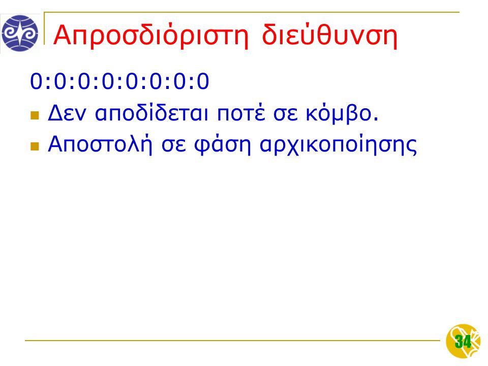 34 Απροσδιόριστη διεύθυνση 0:0:0:0:0:0:0:0 Δεν αποδίδεται ποτέ σε κόμβο.