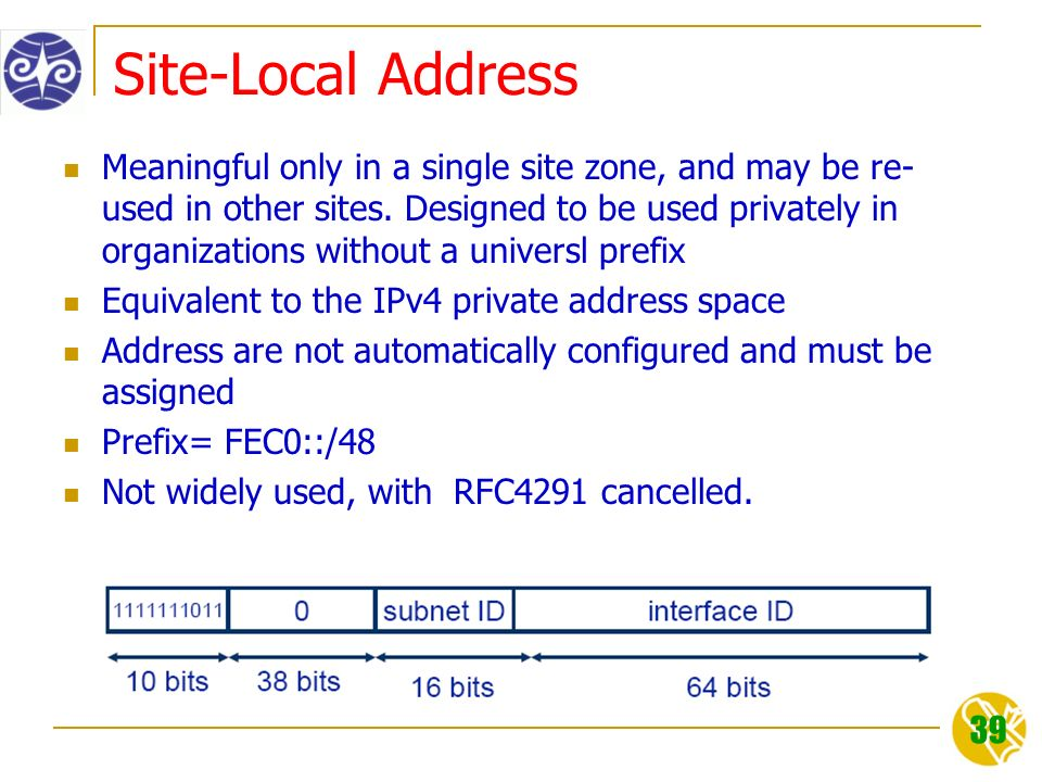 39 Site-Local Address Meaningful only in a single site zone, and may be re- used in other sites.