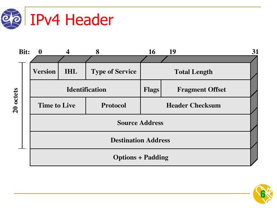 6 IPv4 Header